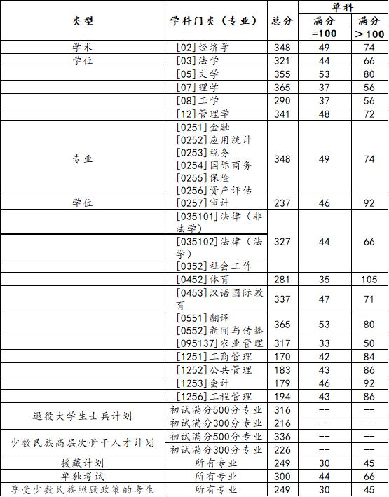 9b3cd4bb1e2ff5606a4485abfc9f7b86.png