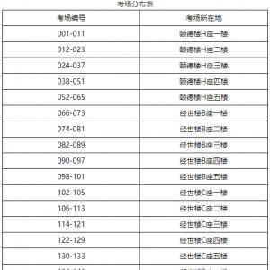 西南财经大学考点(5104)2018年硕士研究生入学考试考点公告